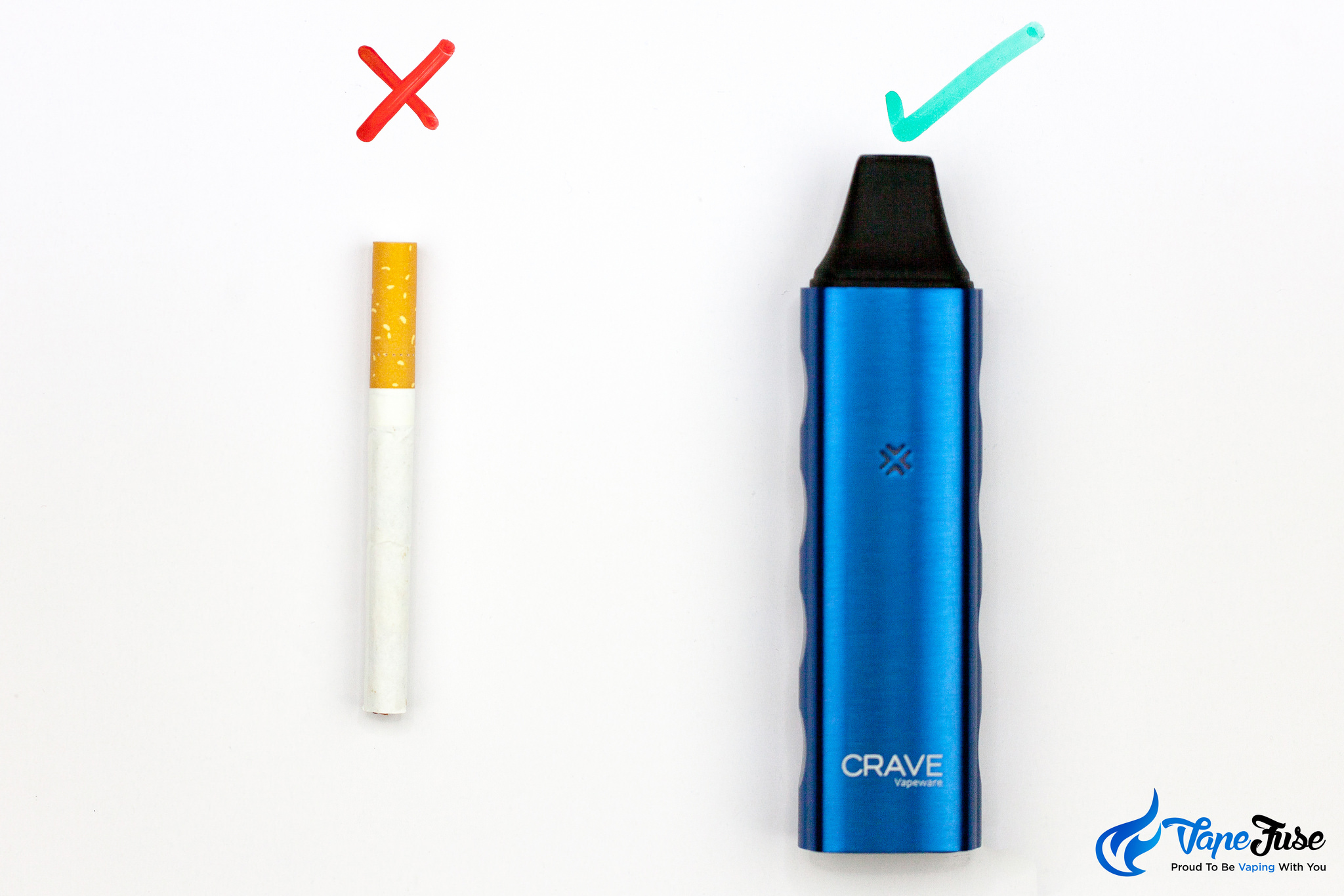 Misconceptions About Vaping: Top 5 Vaporizer Myths